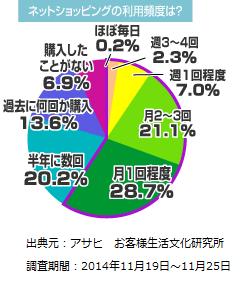 graph_c (2)